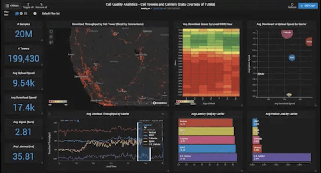 data_science_dashboard